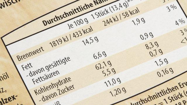 Das Lebensmittelrecht bestimmt auch die Gestaltung von Nährwertangaben auf Verpackungen. (Quelle: Fotolia)