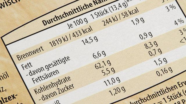 """Gilt jetzt doch auch für """"handwerklich hergestellte Lebensmittel"""": die Angabe der Nährwerte. (Quelle: Fotolia)"""