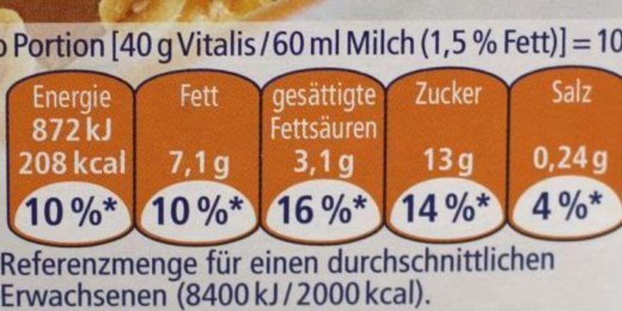 Bei Dr. Oetker ergibt sich das Brennwert aus Müsli und Magermilch.