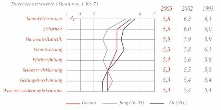 Das Vapiano in Hamburg bringt das Neokantinen-Konzept zum ersten Mal konsequent nach Deutschland.