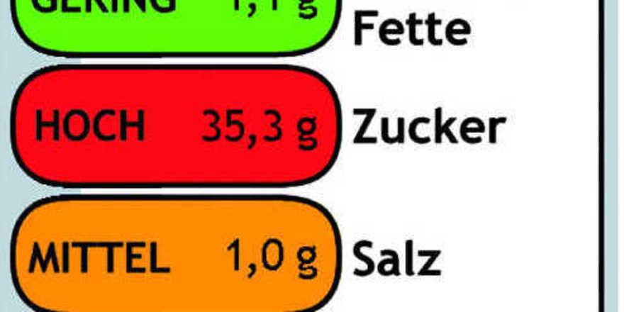 Laut einer Emnid-Umfrage wollen 69 Prozent der Deutschen eine solche Ampelkennzeichnung.